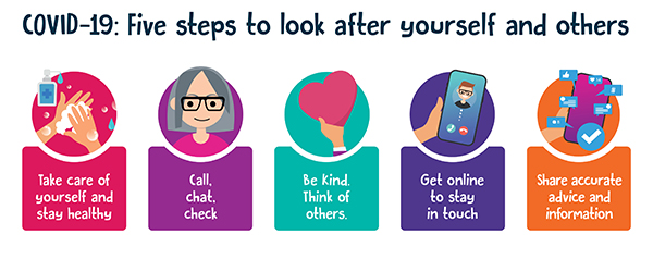 COVID-19 Five steps to look after yourself and others